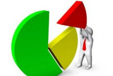 Thay đổi tỉ lệ vốn góp công ty TNHH hai thành viên tại Khánh Hoà